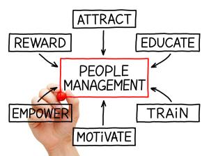 People Management Flow Chart